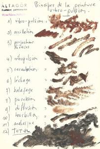 "Altagor, "" Principes de la peinture vibro-pulsion "", technique mixte, non daté."
