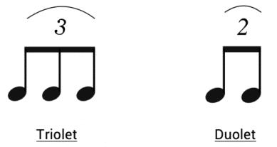 """Images d'un triolet et d'un duolet pour l'article """"Le Shuffle : Un Essentiel de la Rythmique"""""""