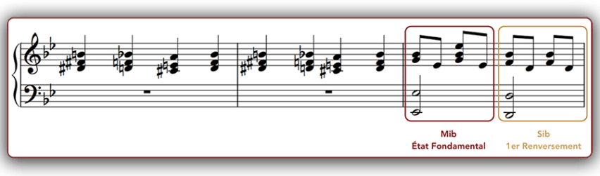 """Enchaînement d'un accord à l'état fondamental avec un accord renversé dans Bohemian Rhapsody de Queen pour l'article """"Composer Un Accompagnement : Partie 2 : Développer Au-Delà Des Accords"""""""