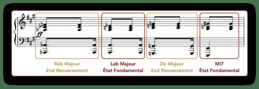"""Exemples d'enchaînement d'accords à l'état fondamental et renversés dans la partition de Bohemian Rhapsody de Queen pour l'article """"Composer Un Accompagnement : Partie 2 : Développer Au-Delà Des Accords"""""""