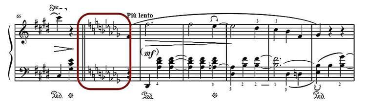 """Indication de modulation dans la Valse Op. 64 N°2 de Chopin pour l'article """"Armure et Tonalité : Le Guide Complet"""""""