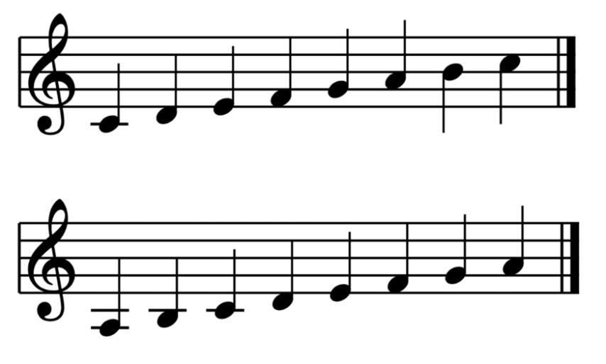 """Similarité relative entre gamme de Do Majeur et La mineur pour l'article """"Le Mode mineur : Partie 1 : La gamme mineure naturelle"""""""