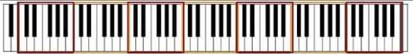 """Image d'un clavier et du schéma des touches pour l'article """"Le Demi-Ton En Musique"""""""