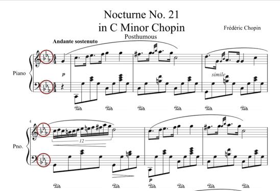 """Partition Nocturne No. 21 en Do mineur de Chopin avec altérations à la clé entourées pour l'article """"Les Altérations En Musique"""""""