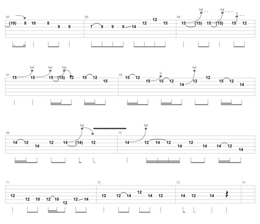 """Tablature de Paranoid de Black Sabbath pour l'article """"Apprendre À Jouer De La Guitare Seul"""""""