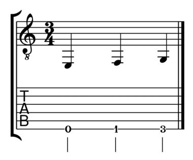 """Mi, Fa et Sol sur une tablature de guitare pour l'article """"Apprendre À Jouer De La Guitare Seul"""""""