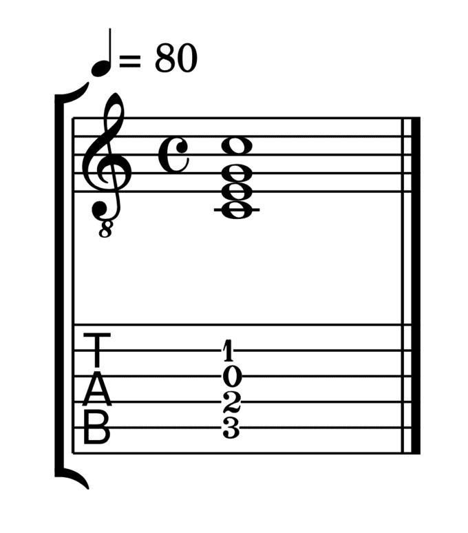 """Accord de Do Majeur sur 4 cordes pour l'article """"Les Arpèges À La Guitare"""""""