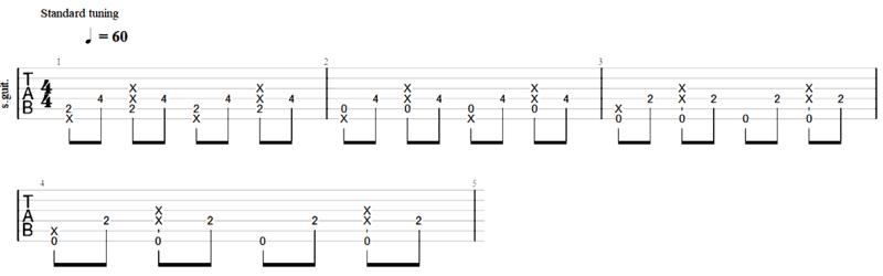 """Exercice 1 du Kick - Snare pour l'article """"Apprendre Le Fingerstyle"""""""