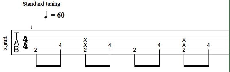 """Exercice 2 de la Snare pour l'article """"Apprendre Le Fingerstyle"""""""