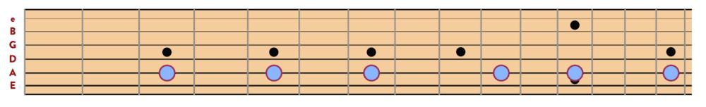 """Gamme pentatonique de Do sur une seule corde de guitare pour l'article """"La Gamme Pentatonique à la Guitare"""""""