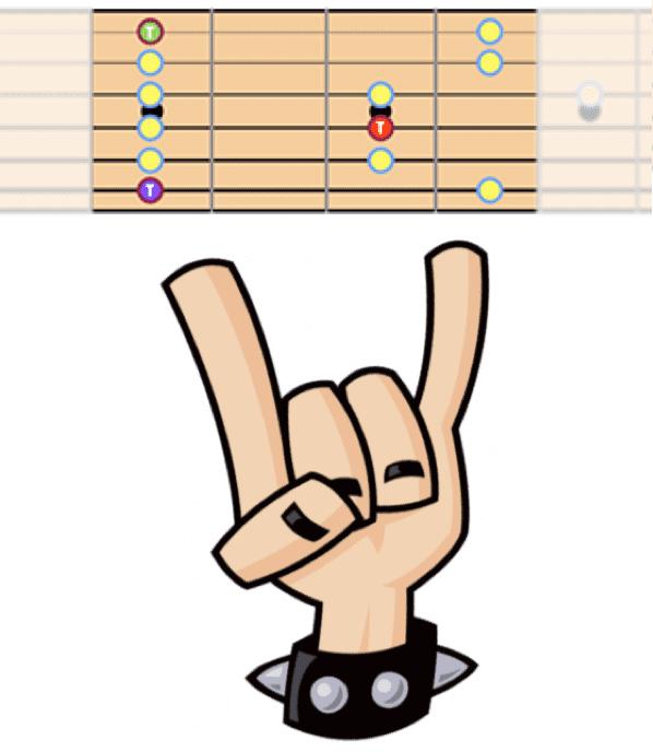 """Signe du métal pour se repérer sur la gamme pentatonique pour l'article """"La Gamme Pentatonique à la Guitare"""""""