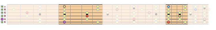 """Position 1 de la gamme pentatonique de La mineur sur 2 octaves pour l'article """"La Gamme Pentatonique à la Guitare"""""""