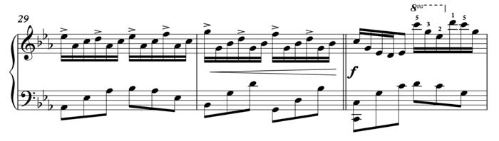 """Extrait de Anni's Ballad de Patrik Pietschmann pour l'article """"Les Pédales Du Piano"""""""