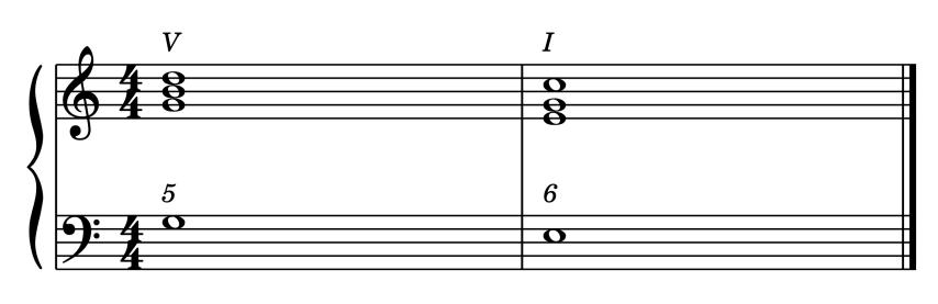 """Cadence Imparfaite en Do Majeur 1 pour l'article """"Les Cadences En Musique"""""""