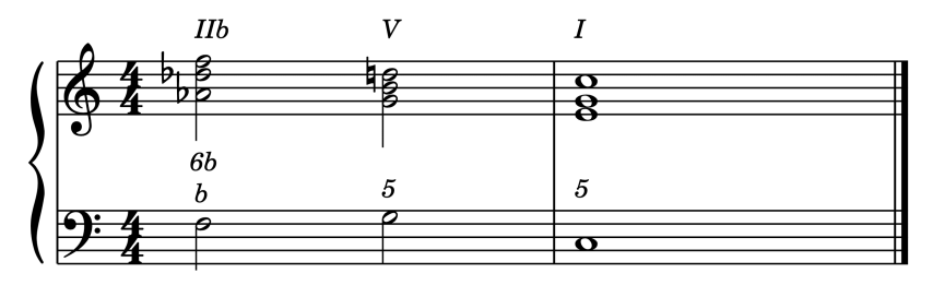 """Cadence Italienne IIb - V - I ou Sixte Napolitaine pour l'article """"Les Cadences En Musique"""""""