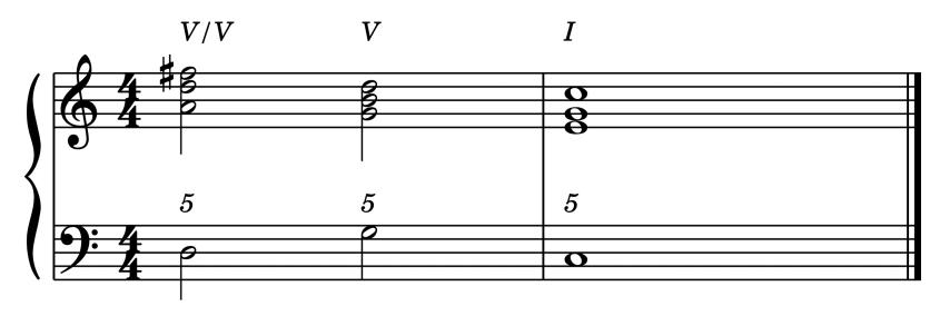"""Cadence Italienne V/V - V - I pour l'article """"Les Cadences En Musique"""""""