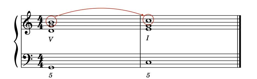 """Cadence Parfaite en Do Majeur avec voix mélodique dans l'aigü pour l'article """"Les Cadences En Musique"""""""