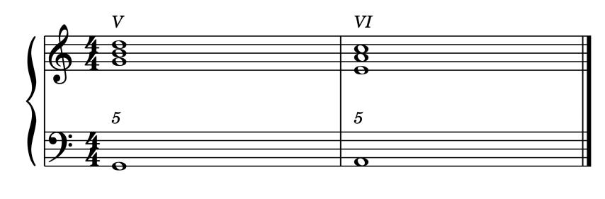 """Cadence Rompue en La mineur pour l'article """"Les Cadences En Musique"""""""