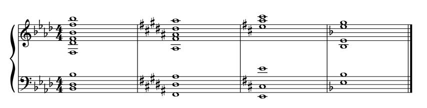"""Exemple de 4 accords parfaits complets pour l'article """"Les Cadences En Musique"""""""