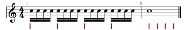 """Egalité des mesures en temps mais pas en longueur visuelle pour l'article """"la mesure en musique"""""""