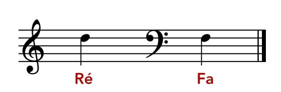 """Différence de notes entre la clé de sol et la clé de fa pour l'article """"Les Différentes Clés en Musique"""""""