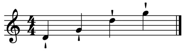"""Représentations de notes en staccatissimo pour l'article """"Le Staccato Musique Suspendue"""""""