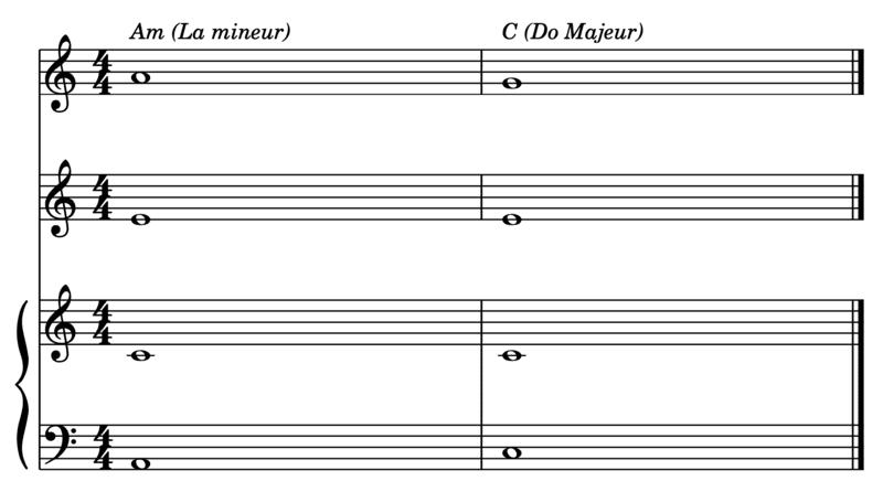 """Exemple de 2 accords enchaînés pour l'article """"l'appogiature en musique"""""""