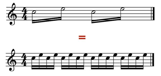 """Équivalence d'un trémolo entre un Do et un Mi sur 4 temps avec un rythme de double-croches pour l'article """"Les types d'abréviation musicale"""""""