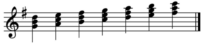 """Enchaînement des accords dans la tonalité de Sol Majeur pour l'article """"Harmonisation Gamme Majeure"""""""