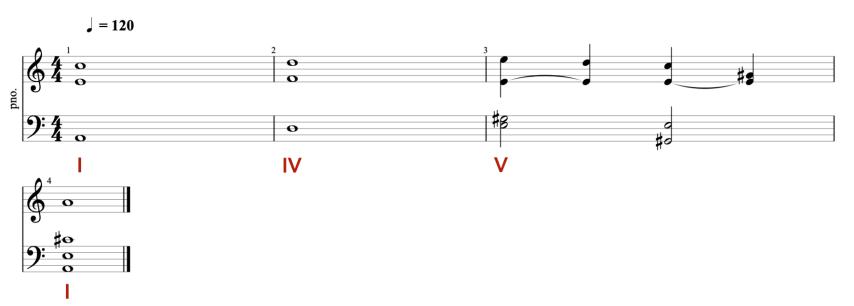 Exemple de Cadence Parfaite en La mineur se terminant sur une Tierce Picarde
