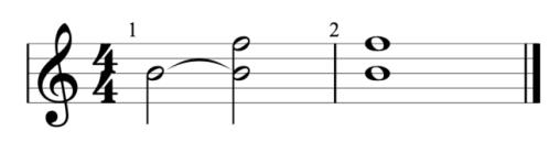 """Illustration schématique des 2 notes du triton Si - Fa pour l'article """"Le Triton Musical"""""""