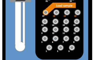 An Illumina MiSeq lab-on-a-chip idea by James