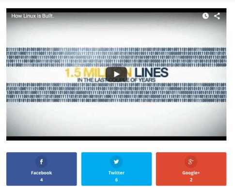 Cara embed video Youtube ke WordPress