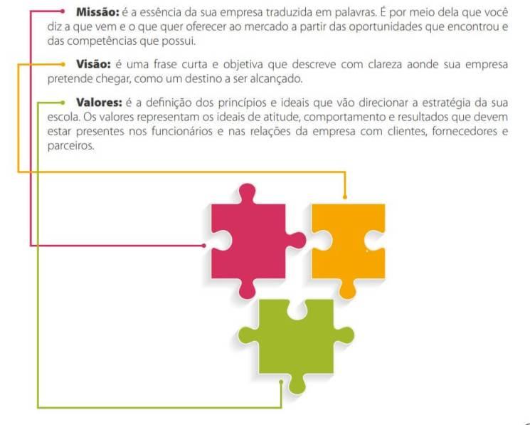 Planejamento Estratégico: Definindo Missão, Visão e Valores na Gestão