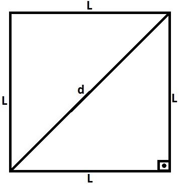 quadrado de lado L