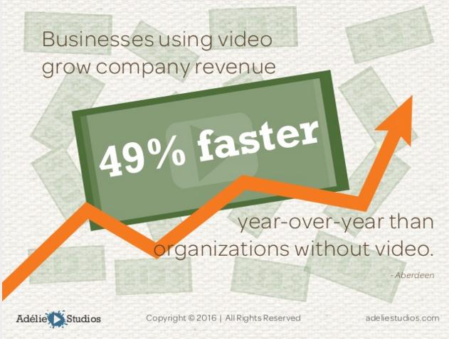 Best video distribution platform