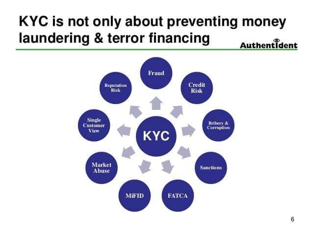 swisscoin preventing fraud and money laundering