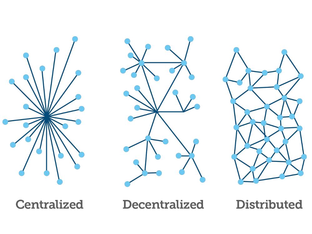 benefits of the blockchain
