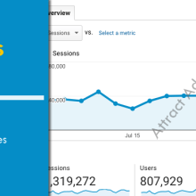 google analytics report for traffic sources feat