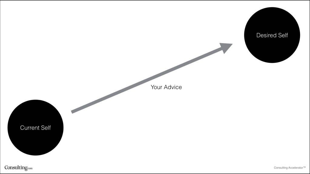 your_advice