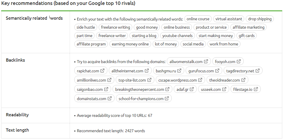 seo content template