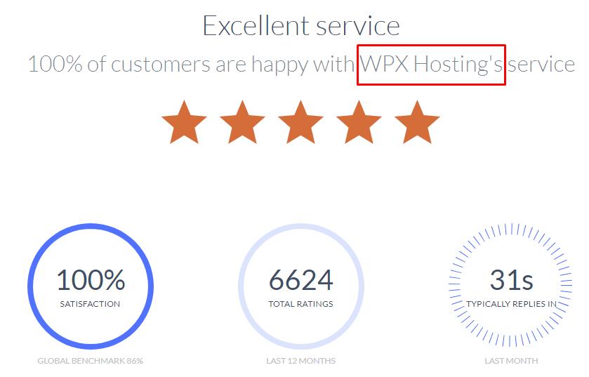 wpx hosting black friday customer service