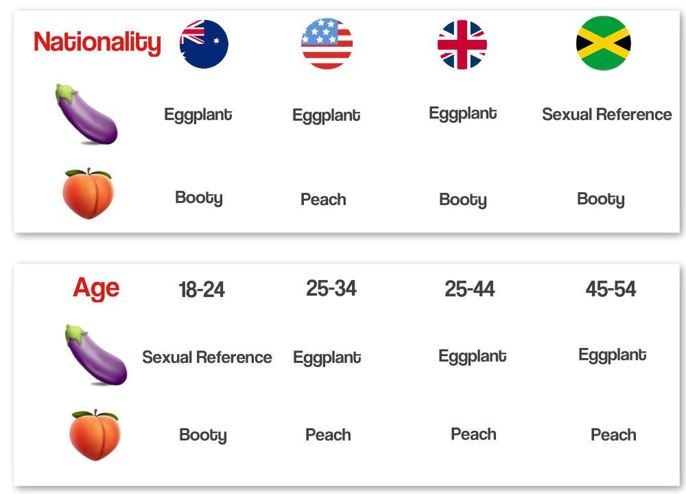 eggplant emoticon