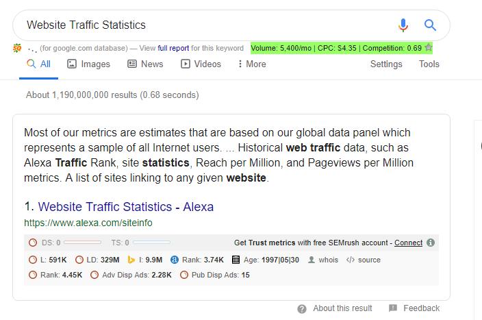 alexa website traffic statistics
