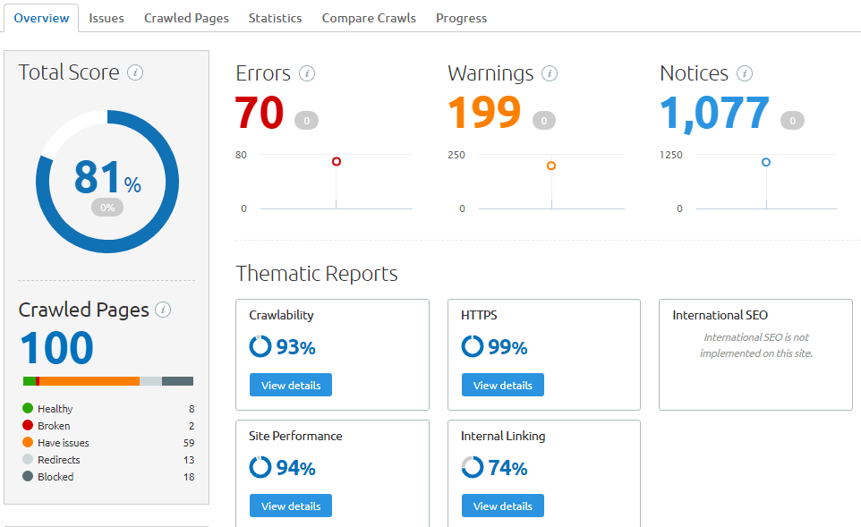 semrush site auditing