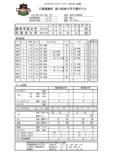 第74回甲子園ボウル 関西学院大が2年連続30度目の優勝!
