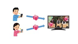 BSテレビ東京とKDDI、テレビの新たな視聴体験の創出に向けてトライアルを実施