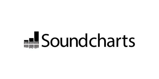 リアルタイムに全世界の音楽データを 分析プラットフォーム「Soundcharts」日本語版サイトがオープン