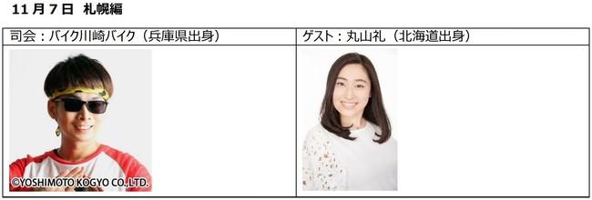 <11月7日 札幌編> © 2020 foodpanda