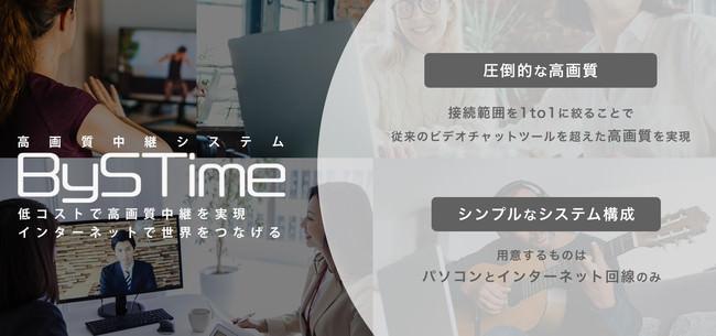 GIFTVOX高画質ビデオチャットツール「BySTime」提供開始